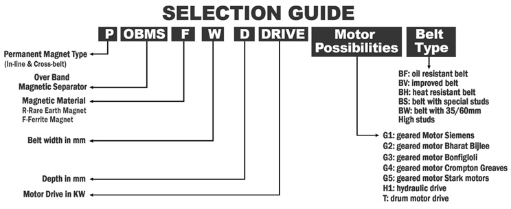 selection guide for OBMS